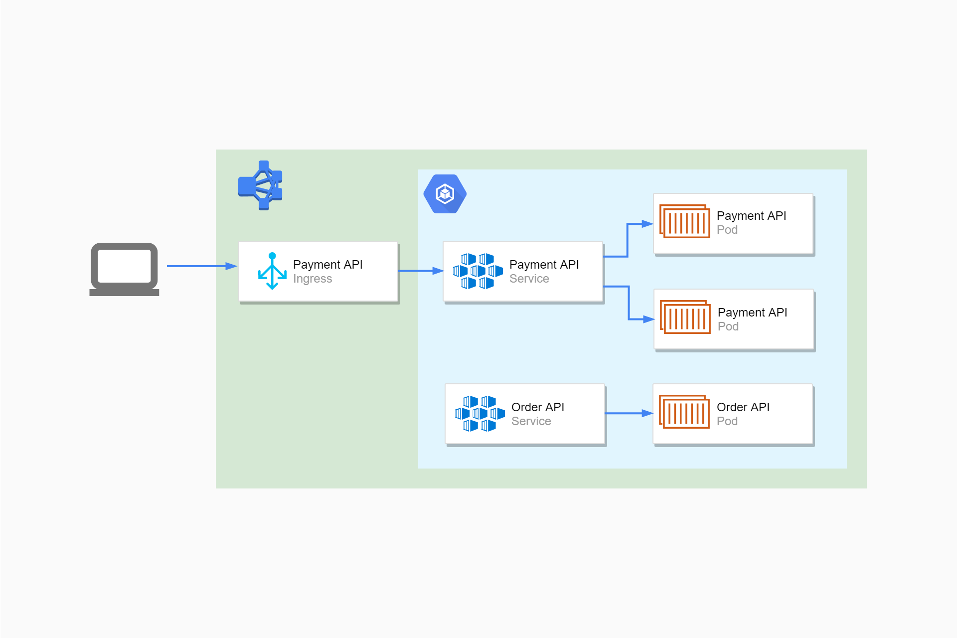 Banner image for An Introduction to Kubernetes
