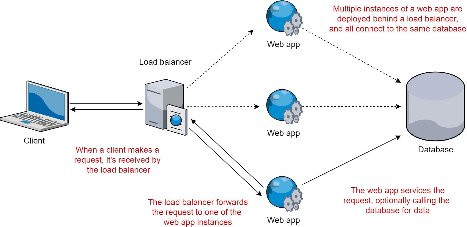 Running async tasks on app startup in ASP NET Core (Part 3 - Feedback)