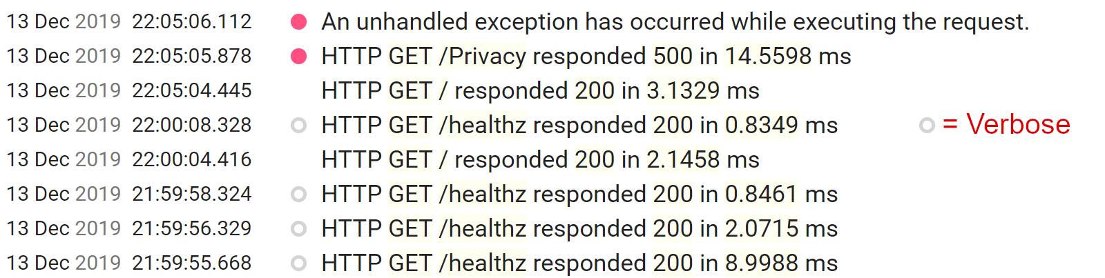 Seq screenshot showing Health Check requests using Verbose level