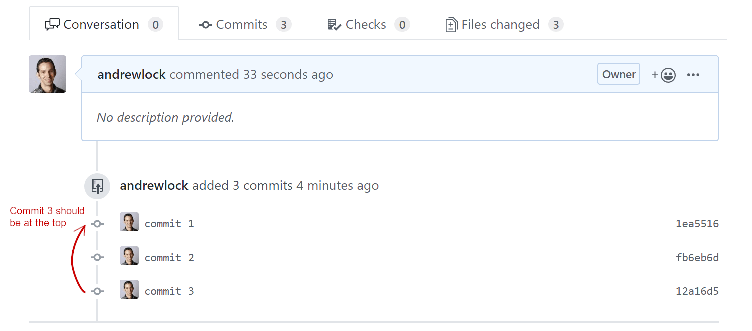 Image of a Pull Request on GitHub showing commits