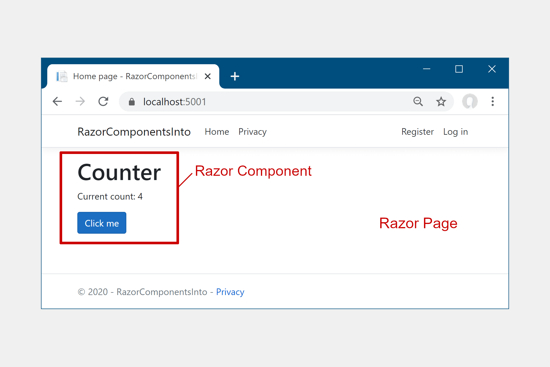 Banner image for Don't replace your View Components with Razor Components