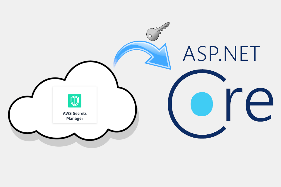 Secure secrets storage for ASP.NET Core with AWS Secrets Manager (Part 1)