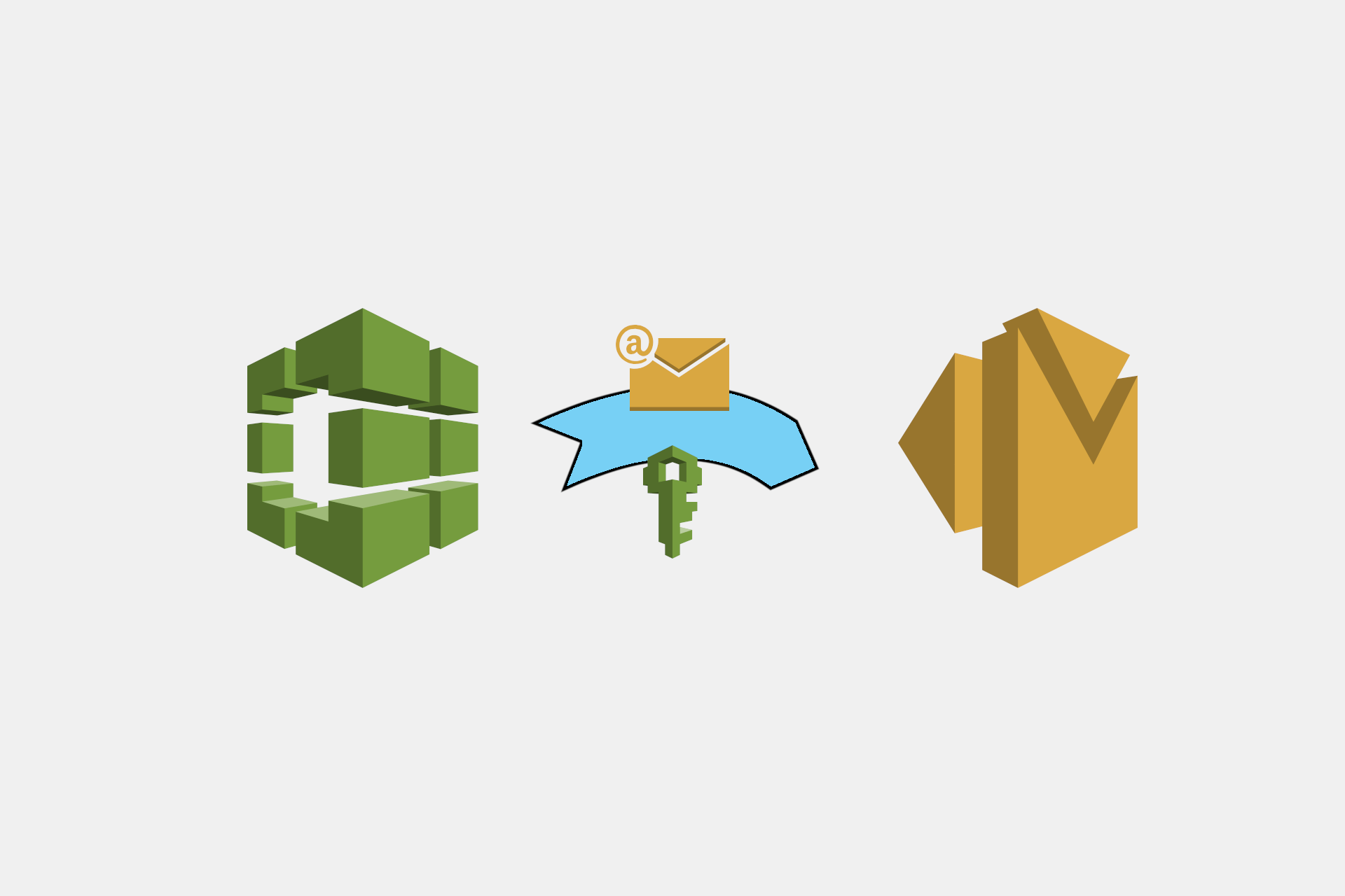 Banner image for Creating an AWS policy for calling the SES mailbox simulator from CodeBuild